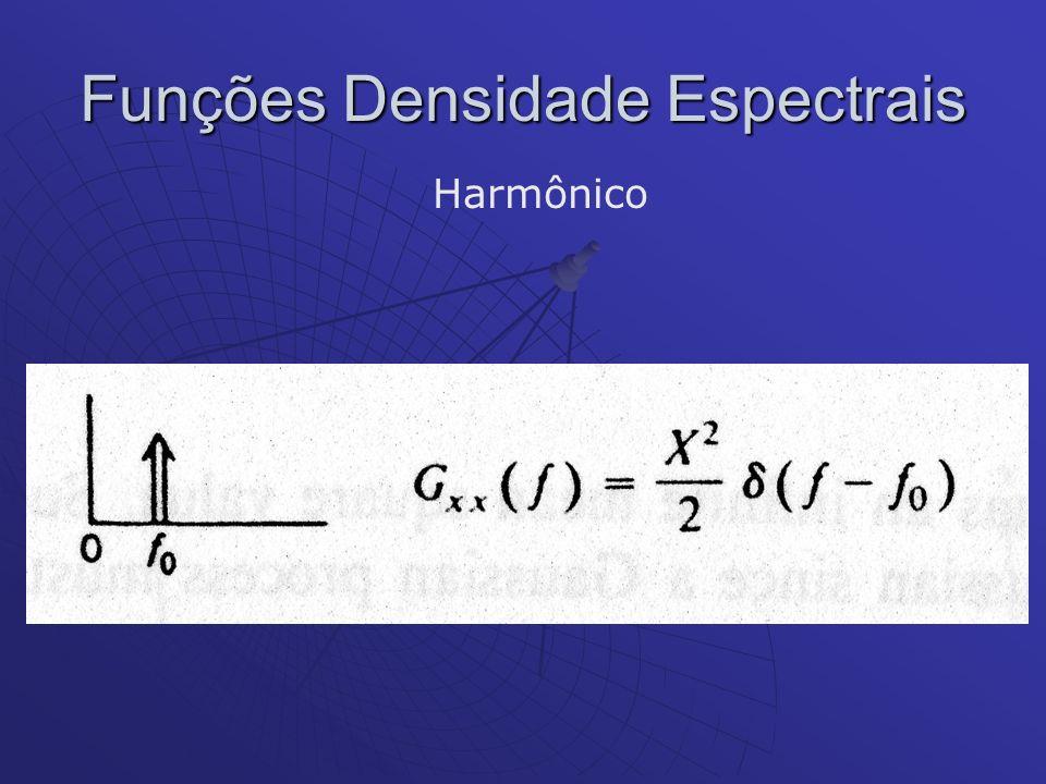Funções Densidade Espectrais Harmônico