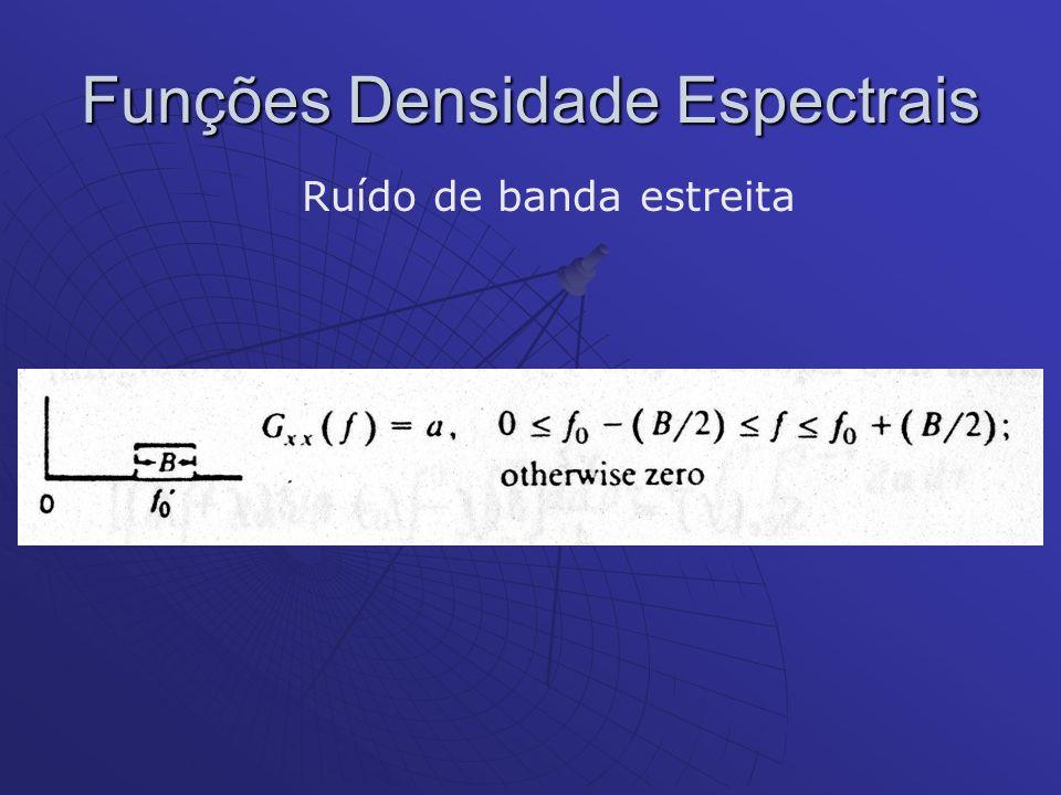 Funções Densidade Espectrais Ruído de banda estreita
