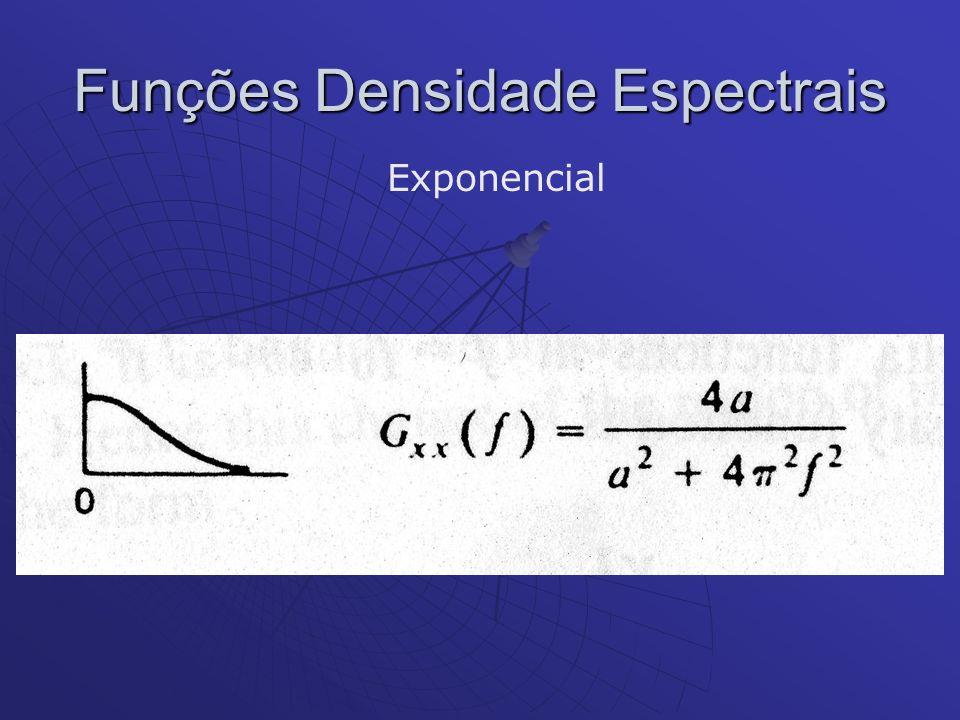 Funções Densidade Espectrais Exponencial