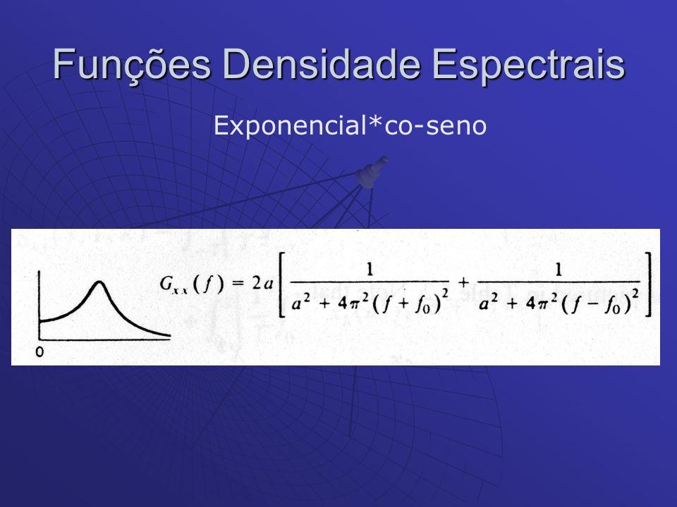 Funções Densidade Espectrais Exponencial*co-seno