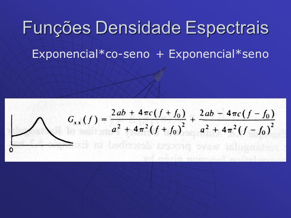 Funções Densidade Espectrais Exponencial*co-seno + Exponencial*seno