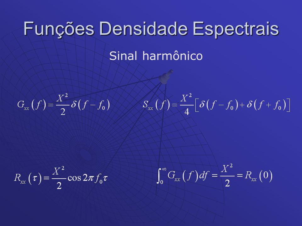Funções Densidade Espectrais Sinal harmônico
