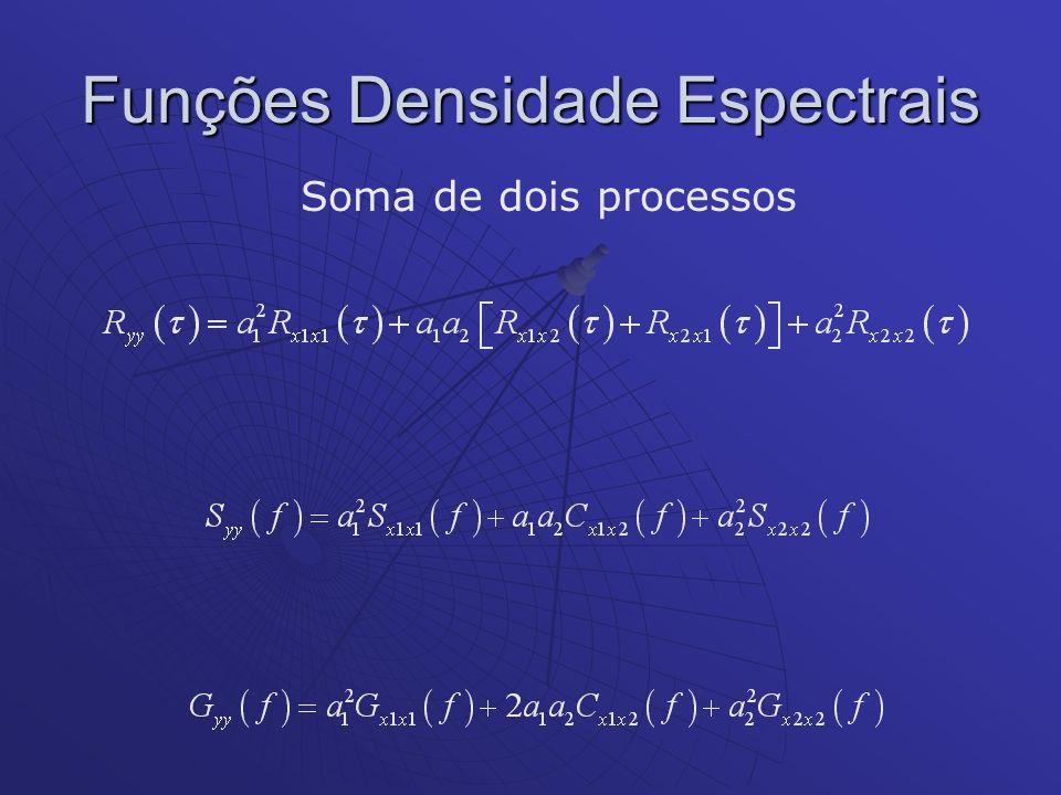 Funções Densidade Espectrais Soma de dois processos