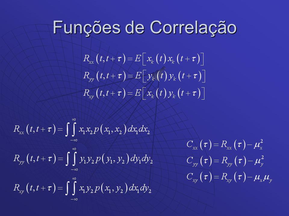 Onda retangular Funções Autocorrelações Especiais