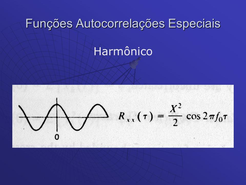 Funções Densidade Espectrais Função Coerência