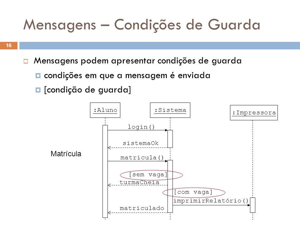 Mensagens – Condições de Guarda 16 Mensagens podem apresentar condições de guarda condições em que a mensagem é enviada [condição de guarda] :Aluno:Sistema :Impressora login() sistemaOk matricula() turmaCheia [sem vaga] matriculado imprimirRelatório() [com vaga] Matrícula