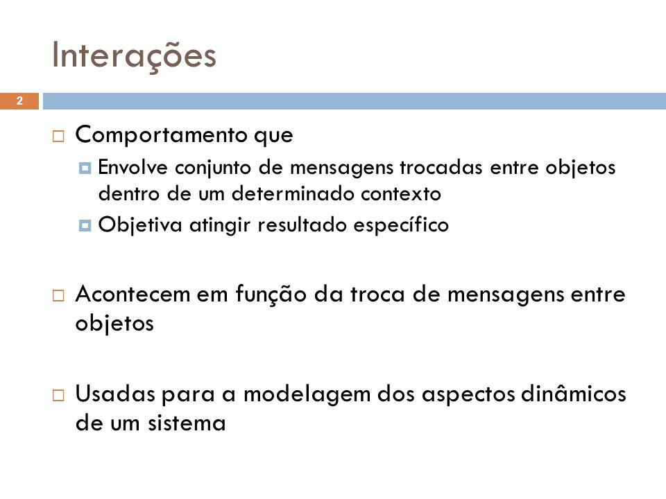 Interações 2 Comportamento que Envolve conjunto de mensagens trocadas entre objetos dentro de um determinado contexto Objetiva atingir resultado específico Acontecem em função da troca de mensagens entre objetos Usadas para a modelagem dos aspectos dinâmicos de um sistema