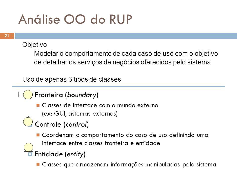 Análise OO do RUP 21 Fronteira (boundary) Classes de interface com o mundo externo (ex: GUI, sistemas externos) Controle (control) Coordenam o comport
