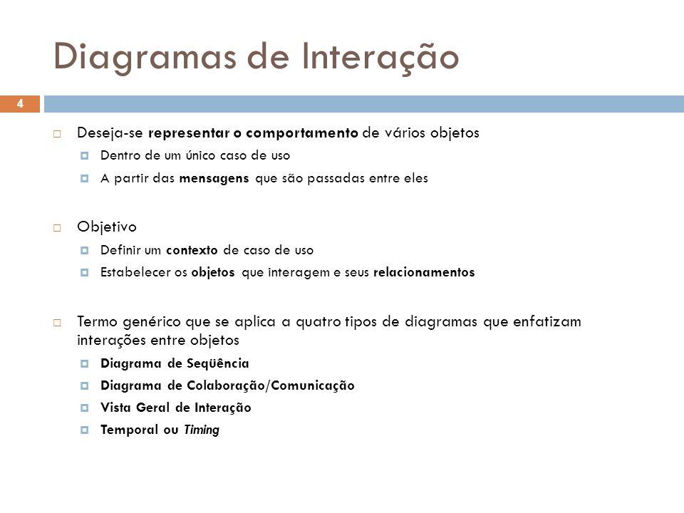 Diagramas de Interação 4 Deseja-se representar o comportamento de vários objetos Dentro de um único caso de uso A partir das mensagens que são passadas entre eles Objetivo Definir um contexto de caso de uso Estabelecer os objetos que interagem e seus relacionamentos Termo genérico que se aplica a quatro tipos de diagramas que enfatizam interações entre objetos Diagrama de Seqüência Diagrama de Colaboração/Comunicação Vista Geral de Interação Temporal ou Timing