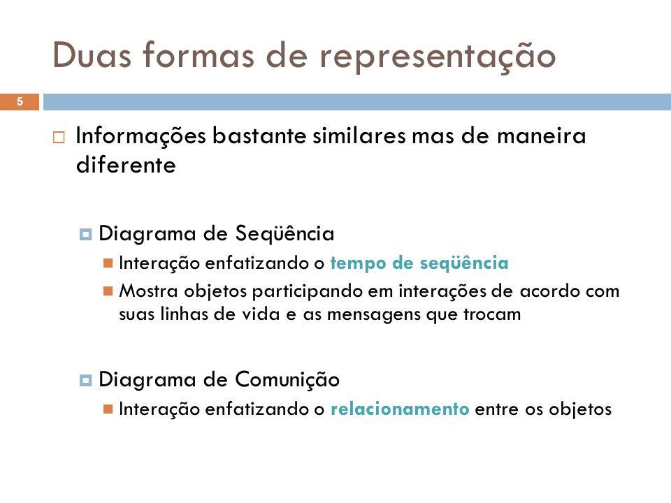 Duas formas de representação 5 Informações bastante similares mas de maneira diferente Diagrama de Seqüência Interação enfatizando o tempo de seqüênci