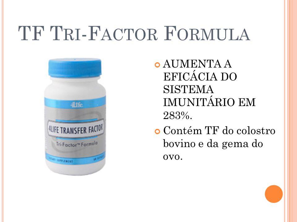 TF T RI -F ACTOR F ORMULA AUMENTA A EFICÁCIA DO SISTEMA IMUNITÁRIO EM 283%. Contém TF do colostro bovino e da gema do ovo.