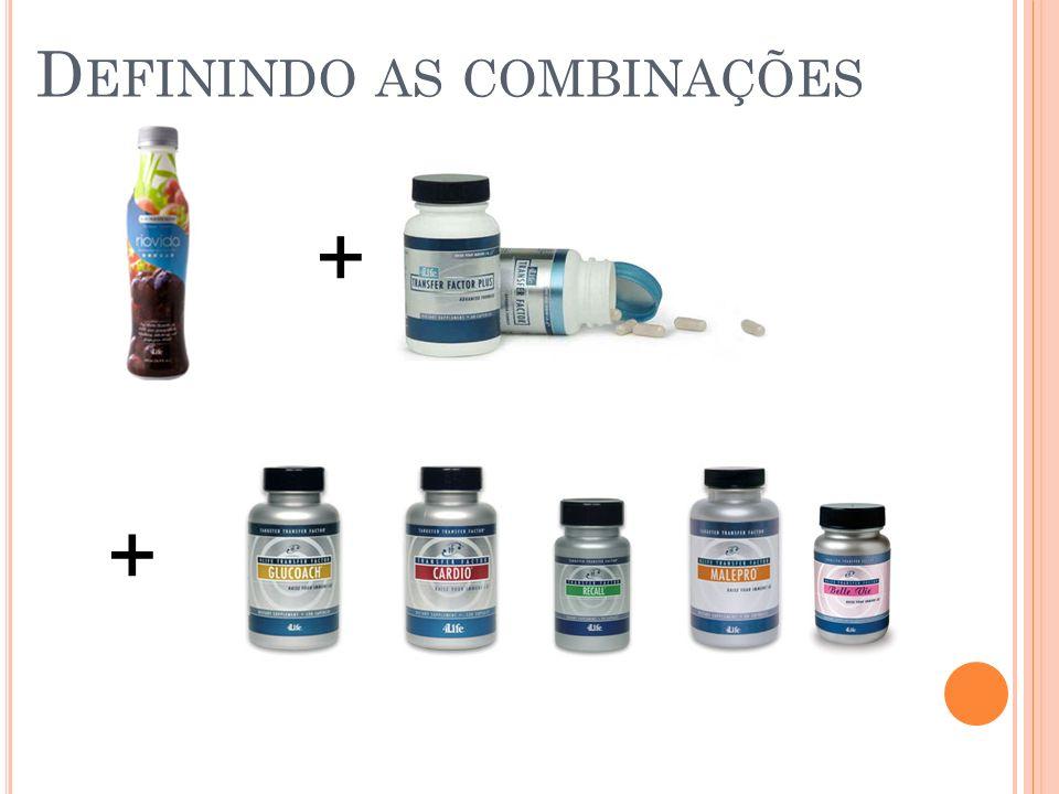 D EFININDO AS COMBINAÇÕES + +