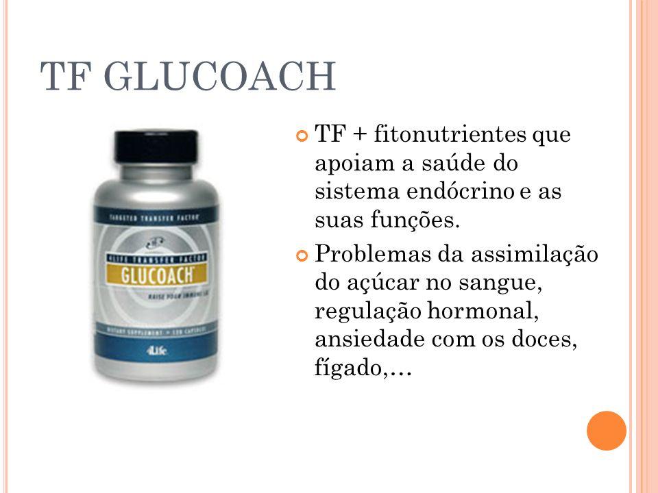 TF GLUCOACH TF + fitonutrientes que apoiam a saúde do sistema endócrino e as suas funções. Problemas da assimilação do açúcar no sangue, regulação hor
