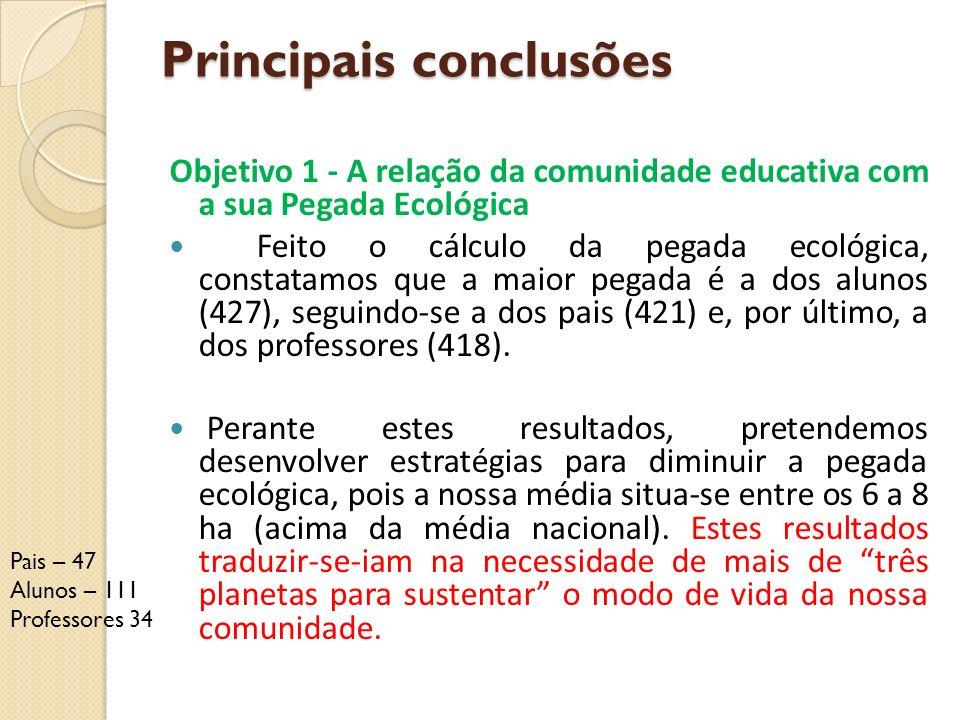 Principais conclusões Objetivo 1 - A relação da comunidade educativa com a sua Pegada Ecológica Feito o cálculo da pegada ecológica, constatamos que a