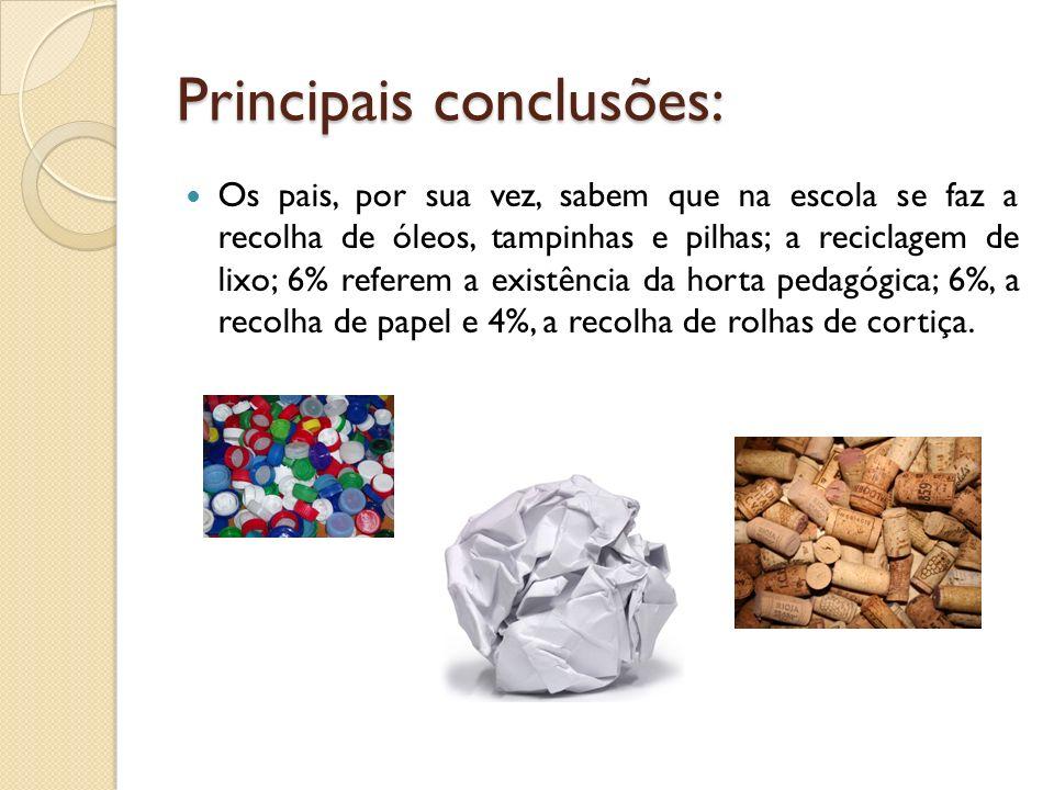 Principais conclusões: Os pais, por sua vez, sabem que na escola se faz a recolha de óleos, tampinhas e pilhas; a reciclagem de lixo; 6% referem a exi