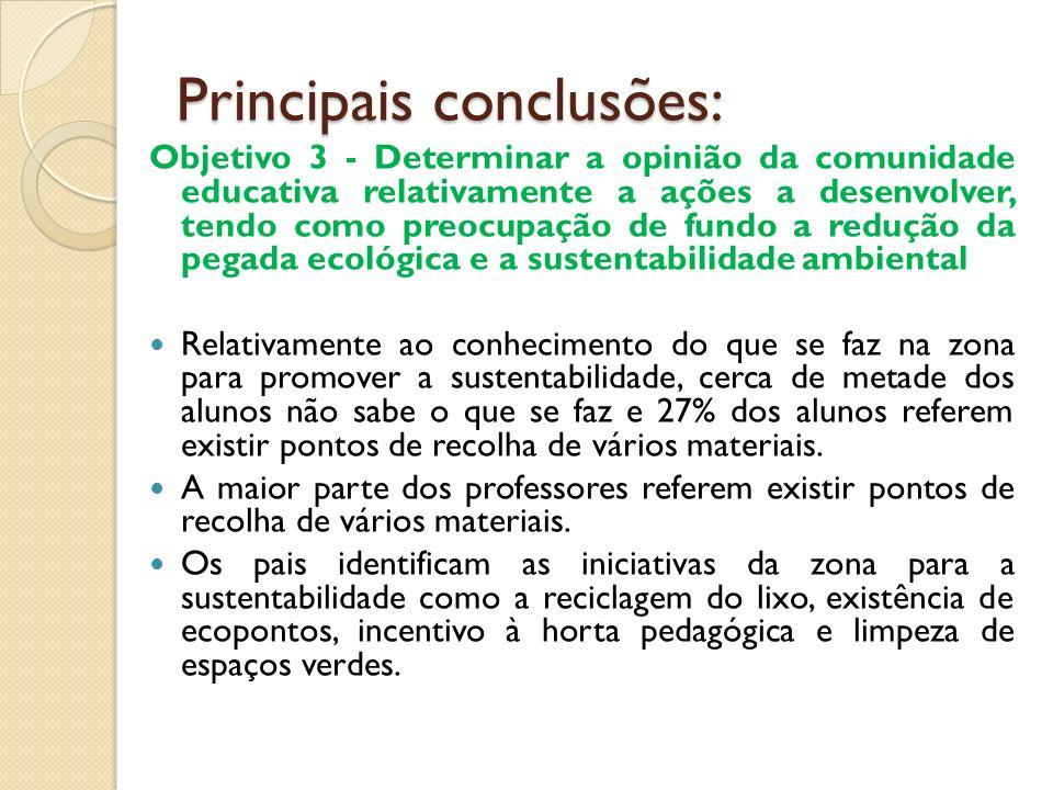 Principais conclusões: Objetivo 3 - Determinar a opinião da comunidade educativa relativamente a ações a desenvolver, tendo como preocupação de fundo