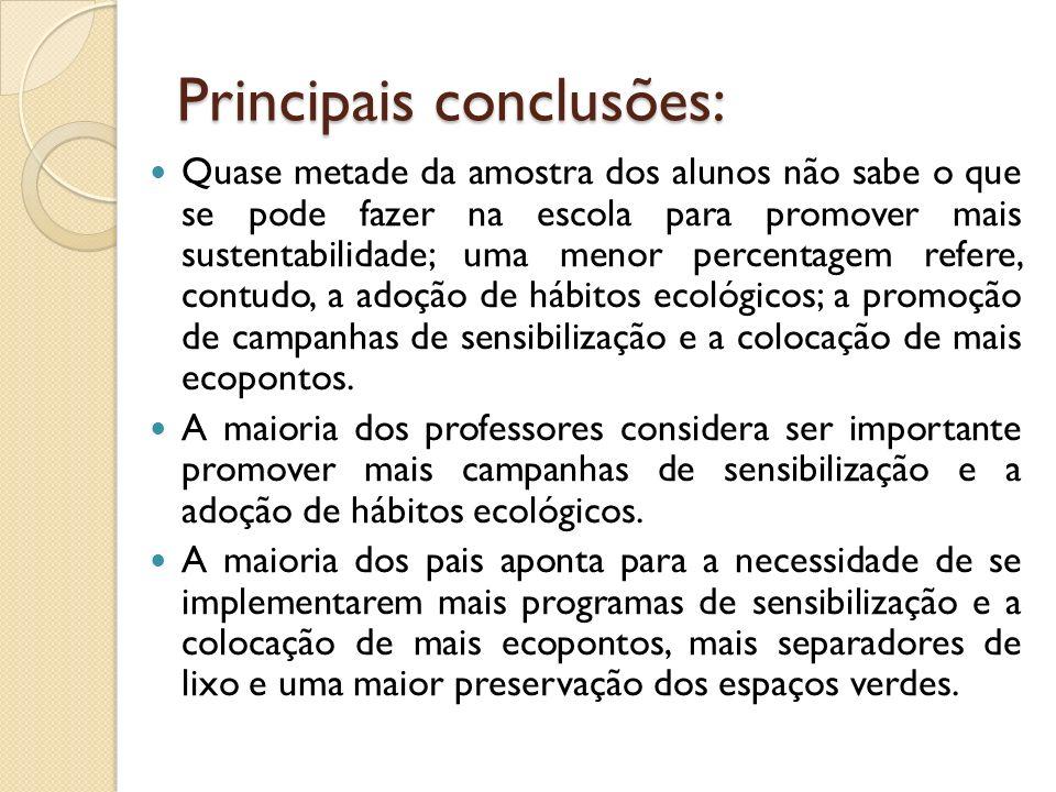 Principais conclusões: Quase metade da amostra dos alunos não sabe o que se pode fazer na escola para promover mais sustentabilidade; uma menor percen