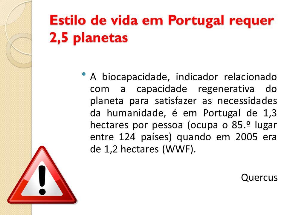Estilo de vida em Portugal requer 2,5 planetas A biocapacidade, indicador relacionado com a capacidade regenerativa do planeta para satisfazer as nece