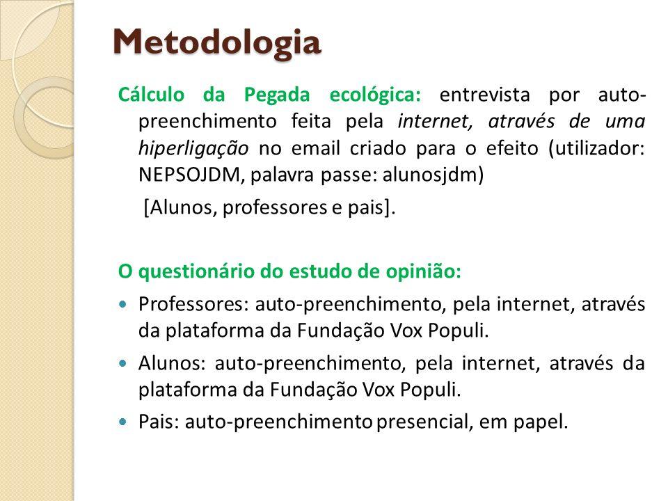 Metodologia Cálculo da Pegada ecológica: entrevista por auto- preenchimento feita pela internet, através de uma hiperligação no email criado para o ef