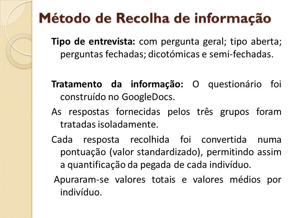 Método de Recolha de informação Tipo de entrevista: com pergunta geral; tipo aberta; perguntas fechadas; dicotómicas e semi-fechadas. Tratamento da in