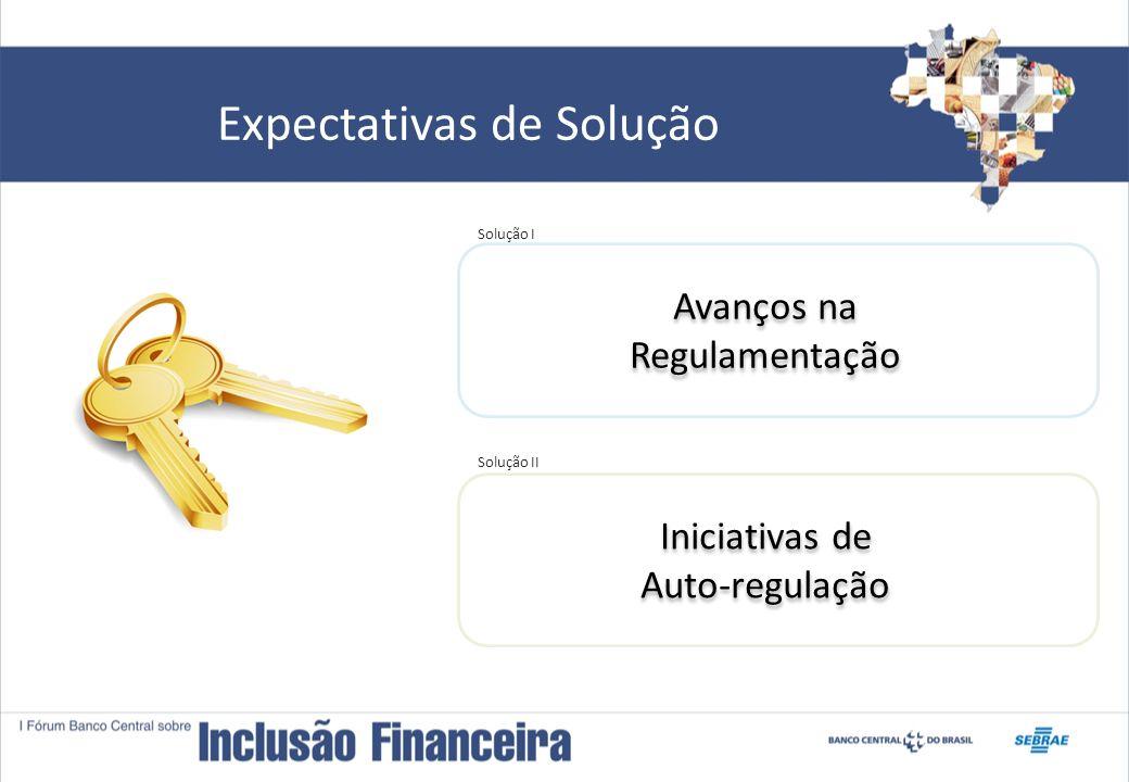 Expectativas de Solução Avanços na Regulamentação Iniciativas de Auto-regulação Solução I Solução II