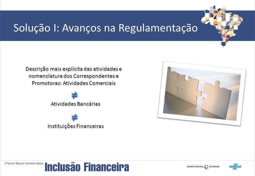 Solução I: Avanços na Regulamentação Descrição mais explícita das atividades e nomenclatura dos Correspondentes e Promotoras: Atividades Comerciais Atividades Bancárias Instituições Financeiras