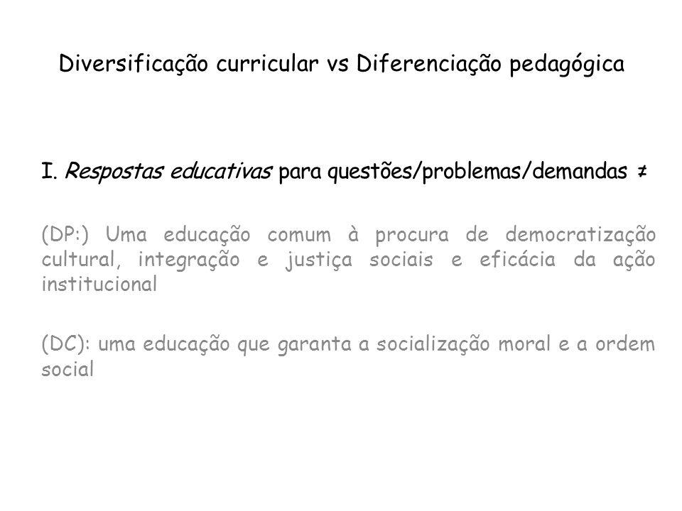 Diversificação curricular vs Diferenciação pedagógica I. Respostas educativas para questões/problemas/demandas (DP:) Uma educação comum à procura de d