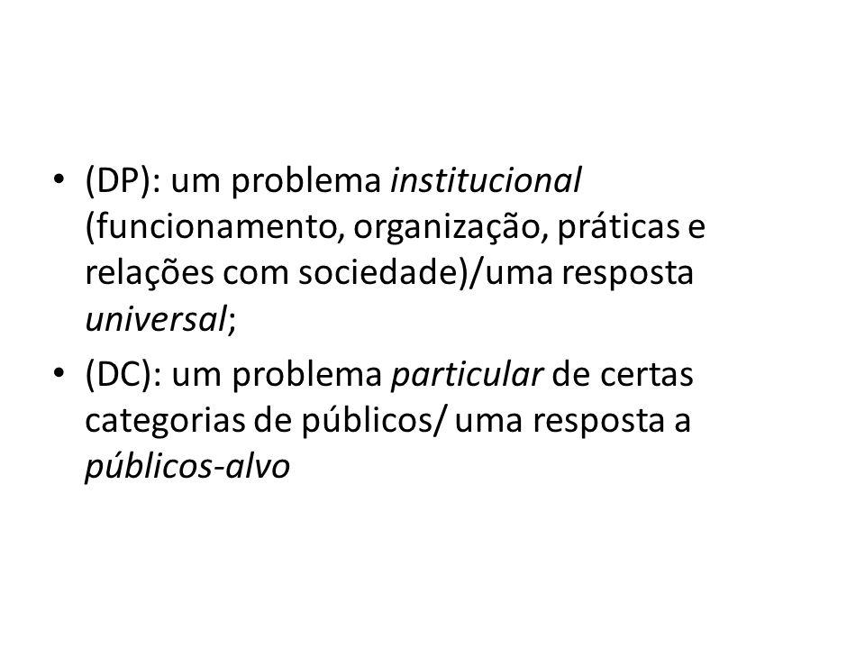 (DP): um problema institucional (funcionamento, organização, práticas e relações com sociedade)/uma resposta universal; (DC): um problema particular d