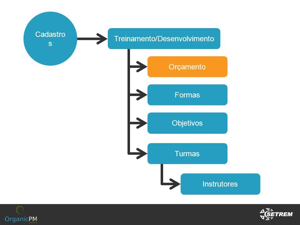 Cadastro s Treinamento/Desenvolvimento Orçamento Turmas Instrutores Formas Objetivos