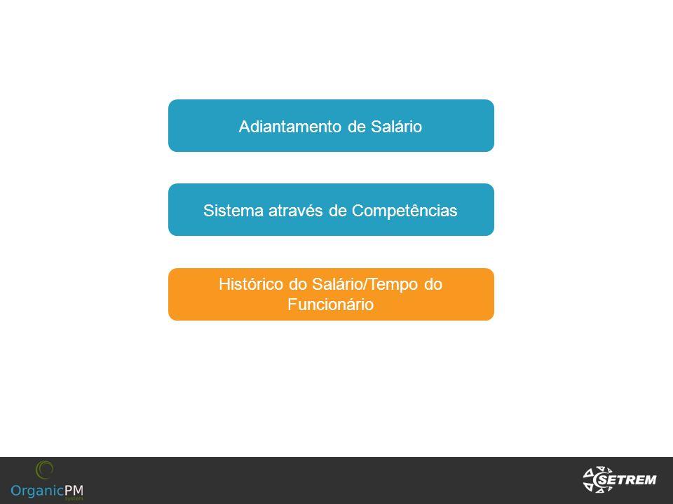 Sistema através de Competências Adiantamento de Salário Histórico do Salário/Tempo do Funcionário