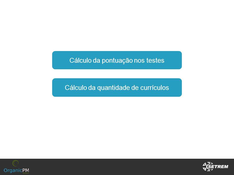 Cálculo da pontuação nos testes Cálculo da quantidade de currículos