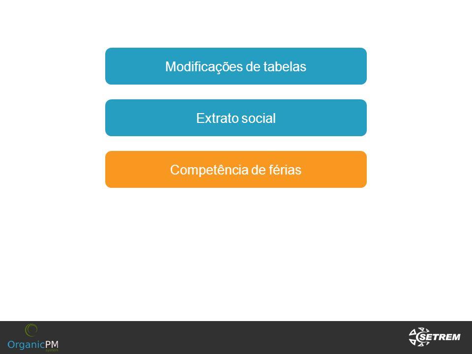 Modificações de tabelas Extrato social Competência de férias