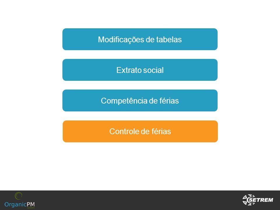 Modificações de tabelas Extrato social Competência de férias Controle de férias
