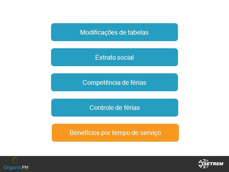 Modificações de tabelas Extrato social Competência de férias Controle de férias Benefícios por tempo de serviço