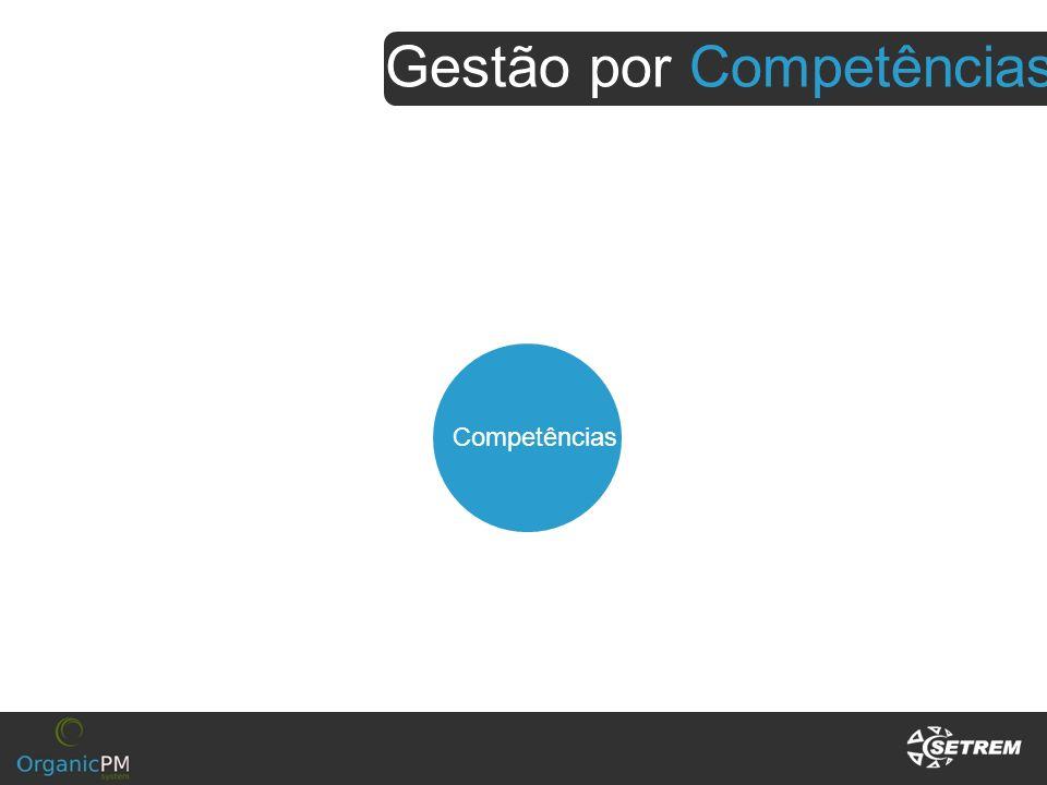 Competências Gestão por Competências