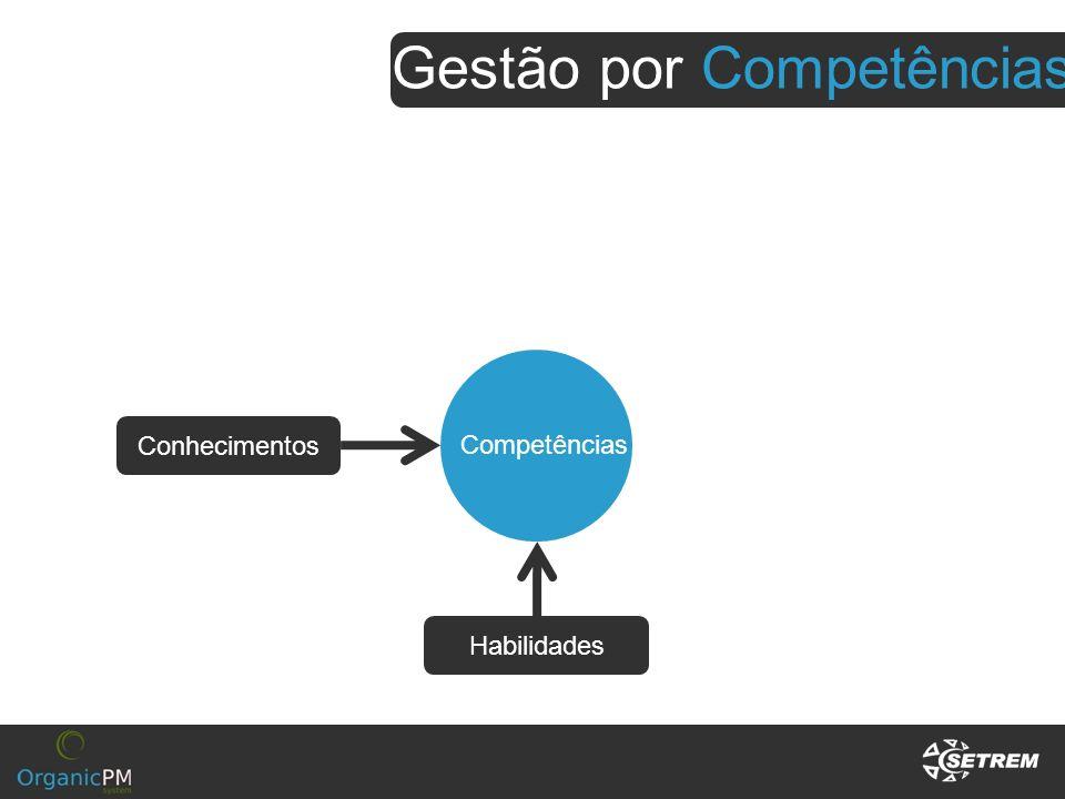 Competências Conhecimentos Habilidades Gestão por Competências
