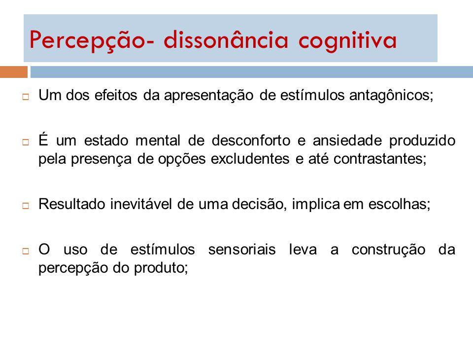 Um dos efeitos da apresentação de estímulos antagônicos; É um estado mental de desconforto e ansiedade produzido pela presença de opções excludentes e