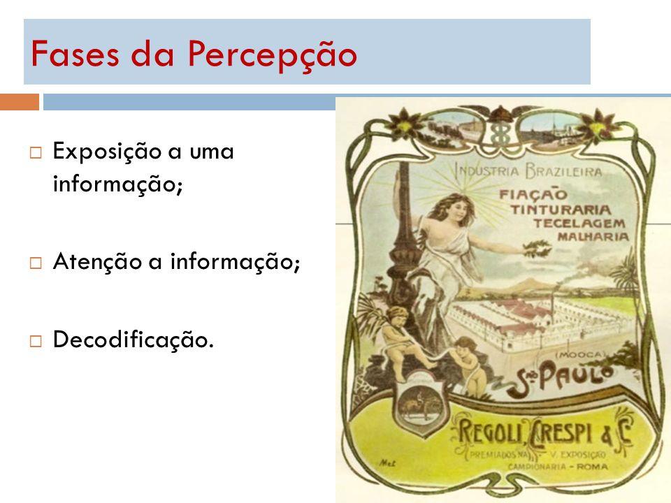 Fases da Percepção Exposição a uma informação; Atenção a informação; Decodificação.
