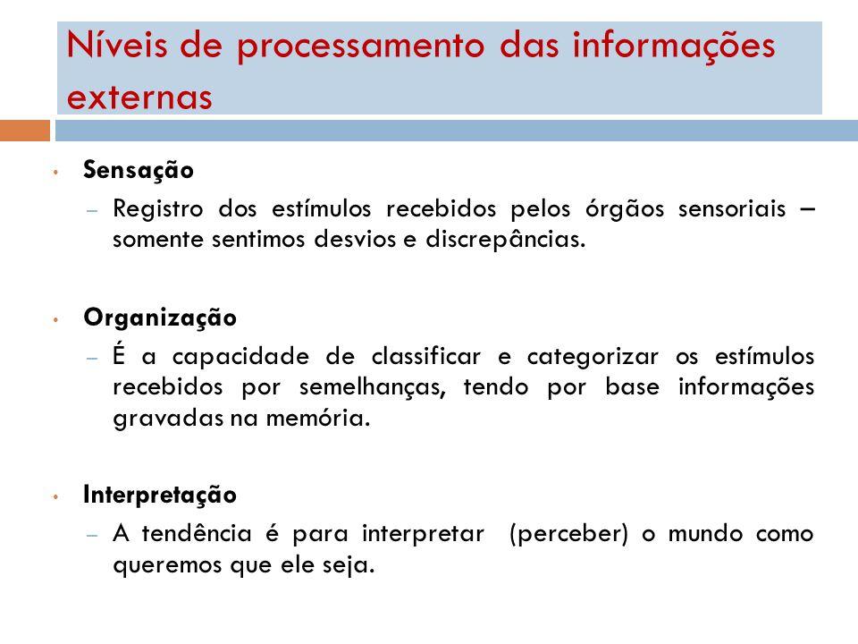Níveis de processamento das informações externas Sensação – Registro dos estímulos recebidos pelos órgãos sensoriais – somente sentimos desvios e disc