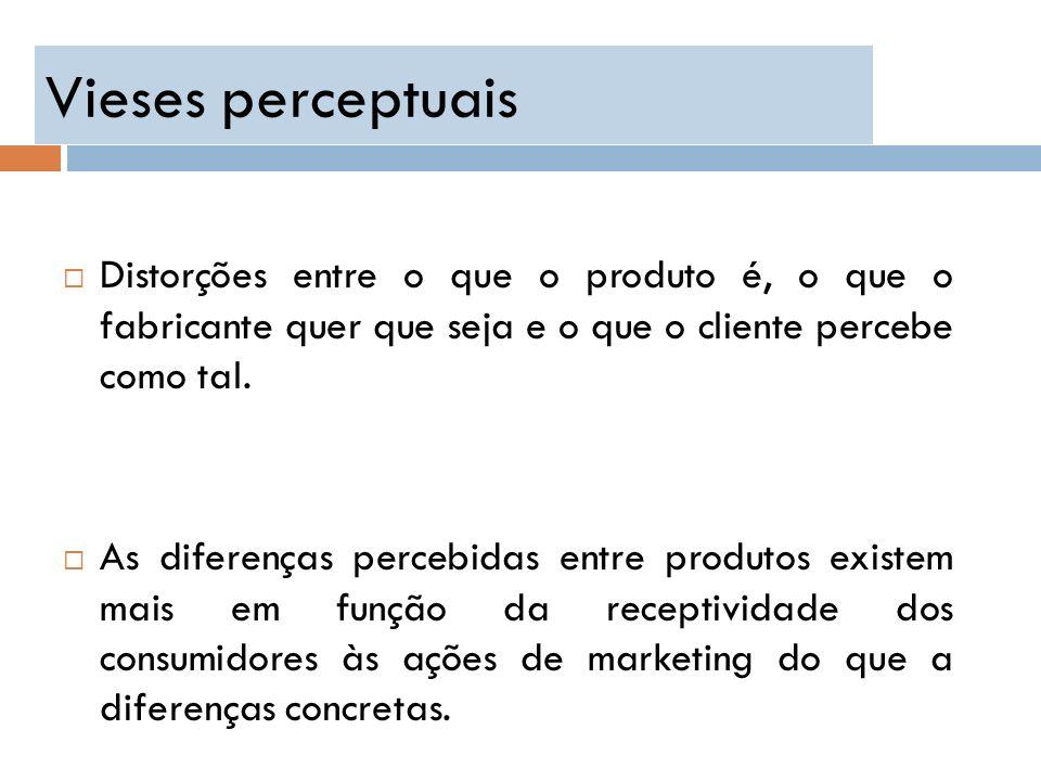 Vieses perceptuais Distorções entre o que o produto é, o que o fabricante quer que seja e o que o cliente percebe como tal. As diferenças percebidas e