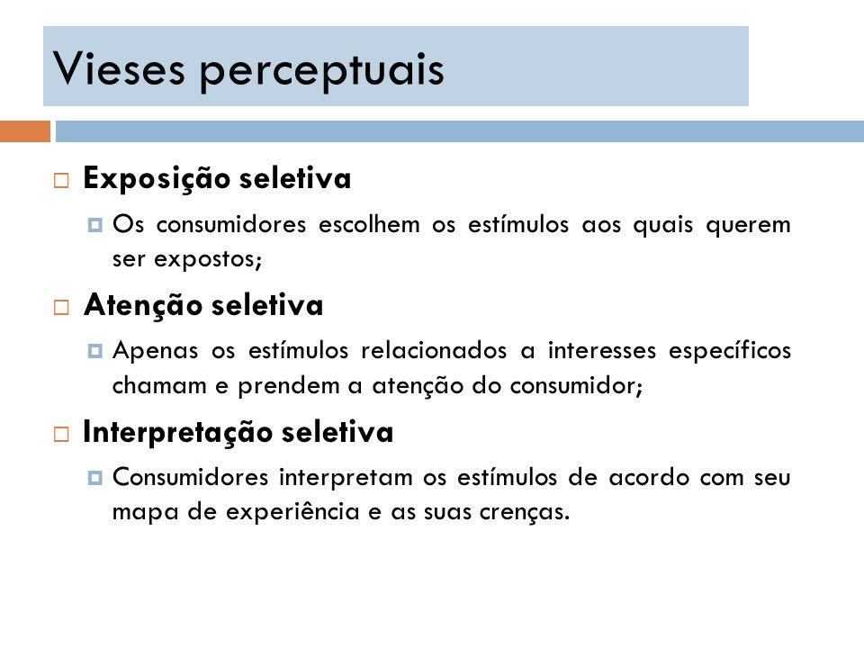 Vieses perceptuais Exposição seletiva Os consumidores escolhem os estímulos aos quais querem ser expostos; Atenção seletiva Apenas os estímulos relaci