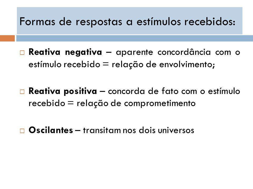 Reativa negativa – aparente concordância com o estímulo recebido = relação de envolvimento; Reativa positiva – concorda de fato com o estímulo recebid