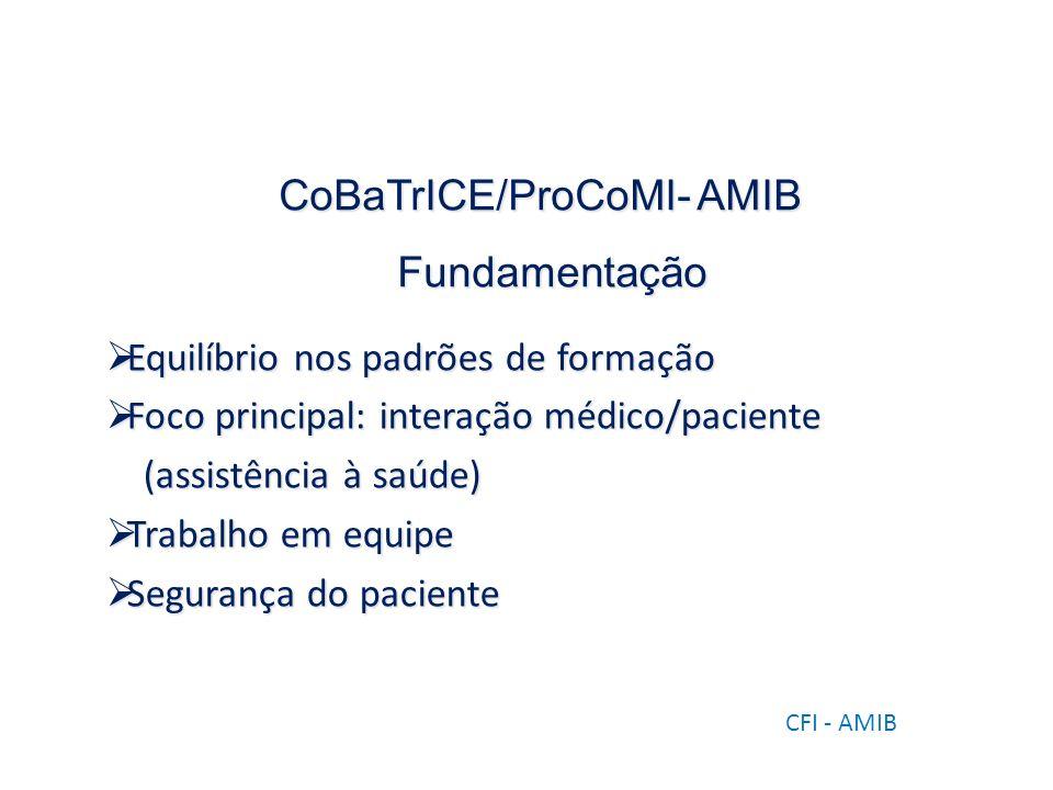 CoBaTrICE/ProCoMI- AMIB Fundamentação Equilíbrio nos padrões de formação Equilíbrio nos padrões de formação Foco principal: interação médico/paciente Foco principal: interação médico/paciente (assistência à saúde) (assistência à saúde) Trabalho em equipe Trabalho em equipe Segurança do paciente Segurança do paciente CFI - AMIB