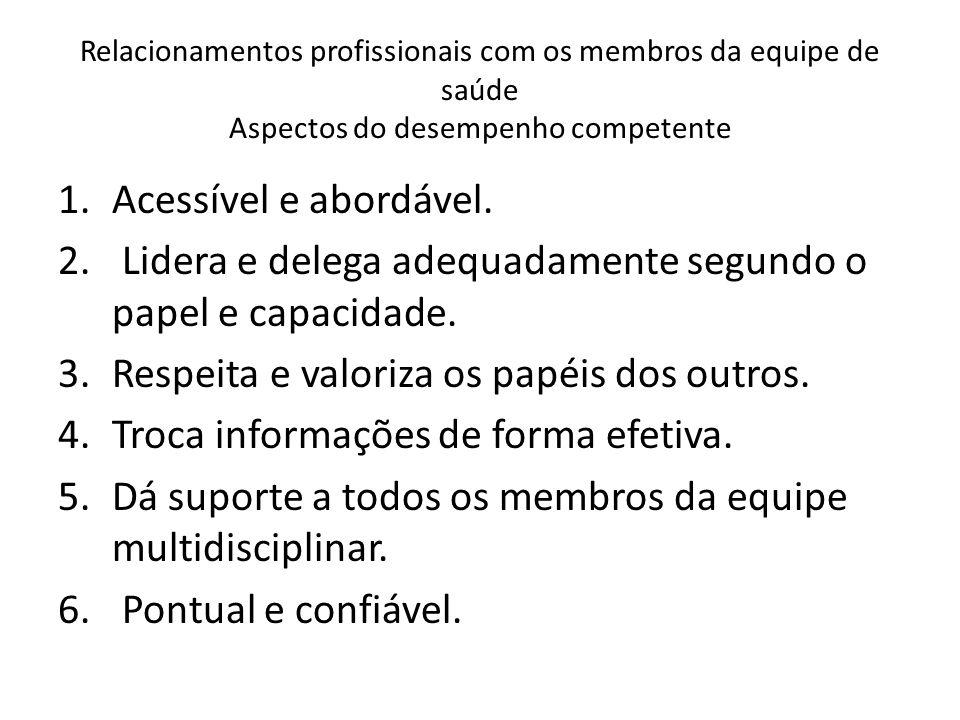Relacionamentos profissionais com os membros da equipe de saúde Aspectos do desempenho competente 1.Acessível e abordável.