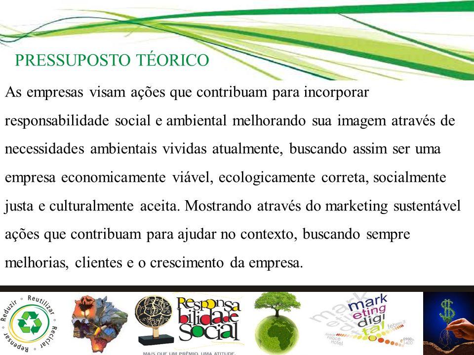 As empresas visam ações que contribuam para incorporar responsabilidade social e ambiental melhorando sua imagem através de necessidades ambientais vi