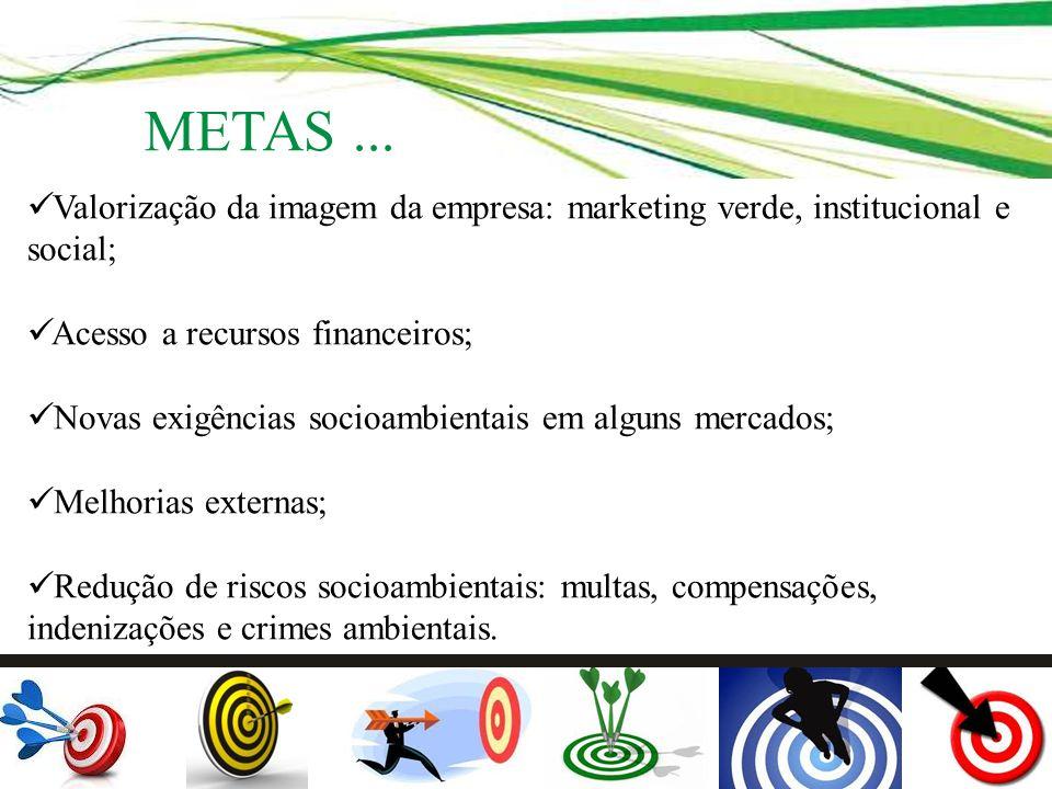 Valorização da imagem da empresa: marketing verde, institucional e social; Acesso a recursos financeiros; Novas exigências socioambientais em alguns m
