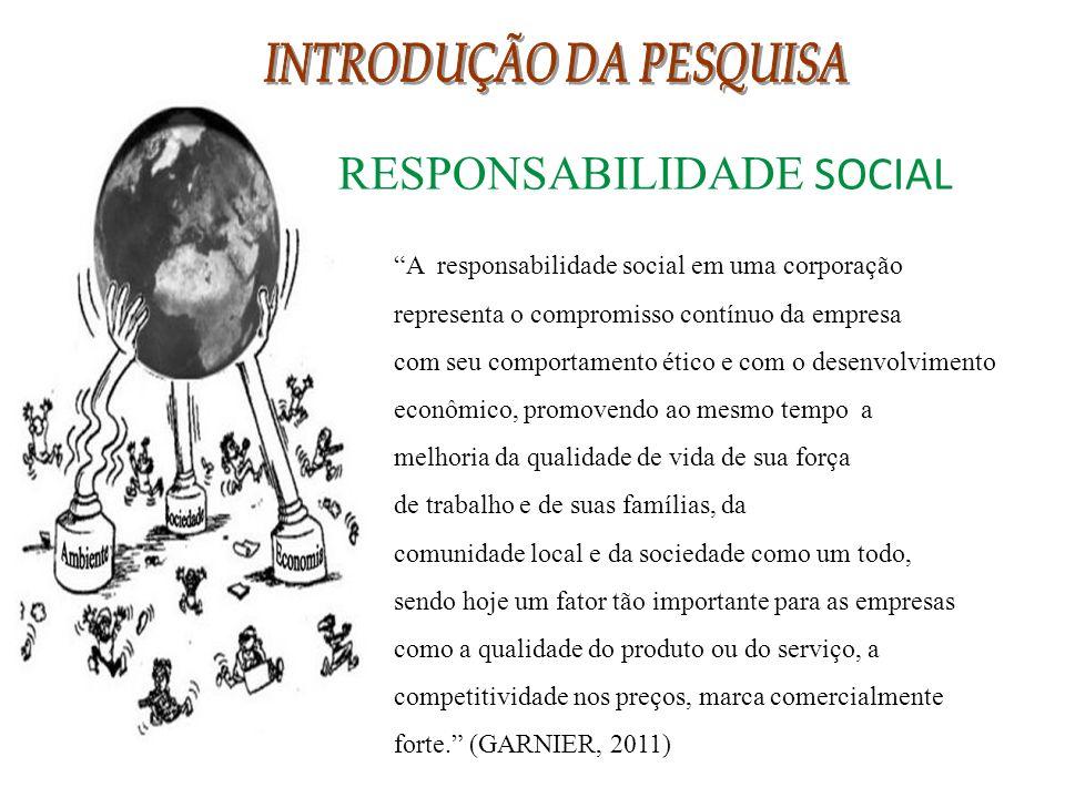 RESPONSABILIDADE SOCIAL A responsabilidade social em uma corporação representa o compromisso contínuo da empresa com seu comportamento ético e com o d