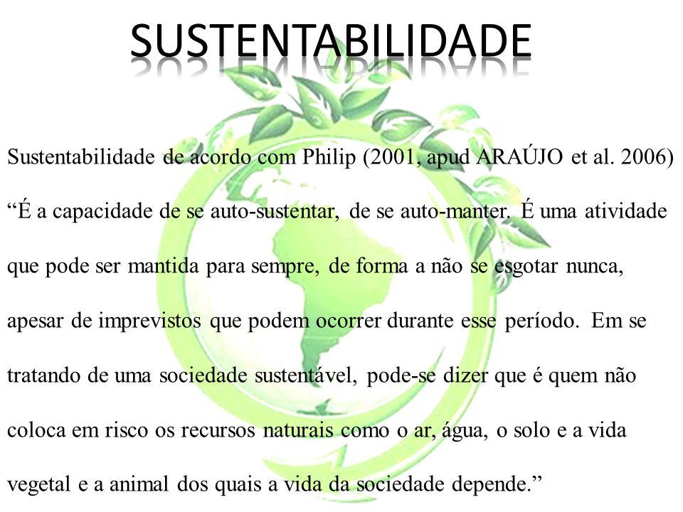 Sustentabilidade de acordo com Philip (2001, apud ARAÚJO et al. 2006) É a capacidade de se auto-sustentar, de se auto-manter. É uma atividade que pode