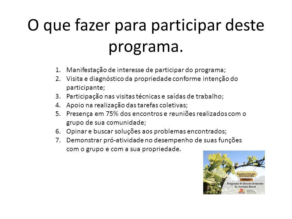 O que fazer para participar deste programa. 1.Manifestação de interesse de participar do programa; 2.Visita e diagnóstico da propriedade conforme inte