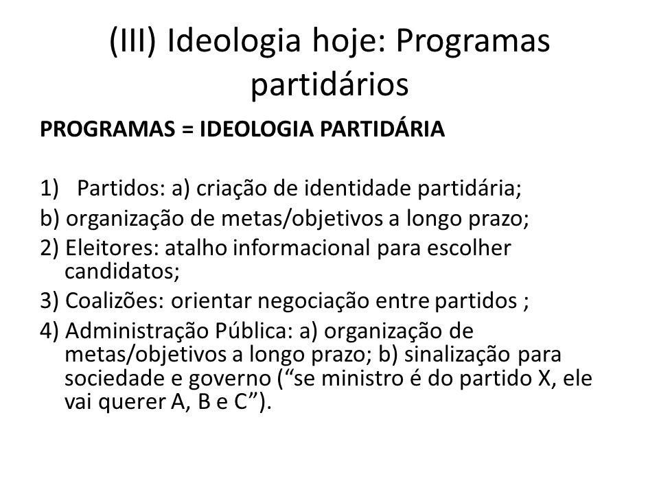 (III) Ideologia hoje: Programas partidários PROGRAMAS = IDEOLOGIA PARTIDÁRIA 1)Partidos: a) criação de identidade partidária; b) organização de metas/